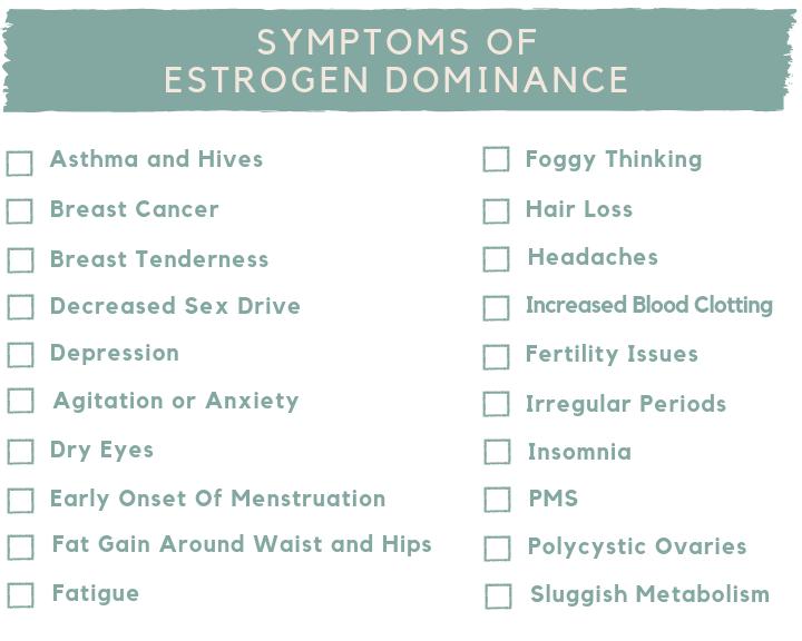 Maybe Mom Symptoms of estrogen dominance